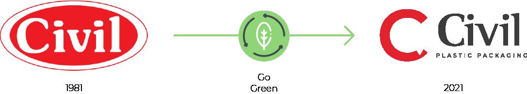 Civil logo go green redesign